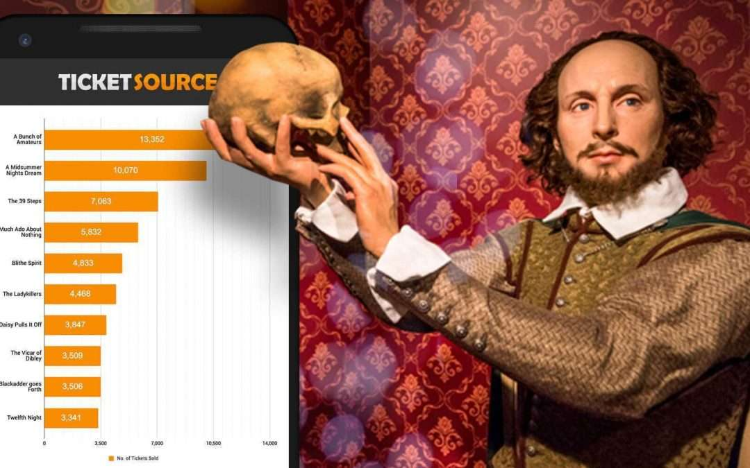 TicketSource Reveals Exclusive Insights Into UK Theatre Trends (Your News)